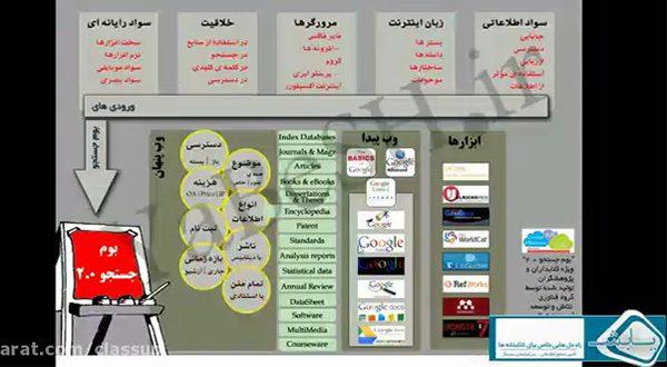 ویدئو آموزشی:  بوم جستجو مقدماتی سواد اطلاعاتی-سواد پژوهشی